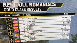 Red Bull Romaniacs Prologue Results